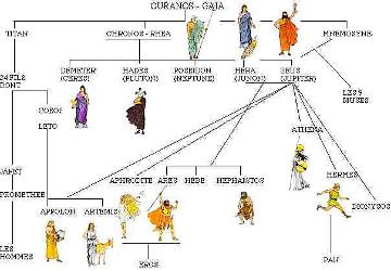 genealogie5