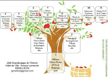 genealogie7